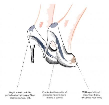 Aké topánky sa hodia na Vašu svadbu?